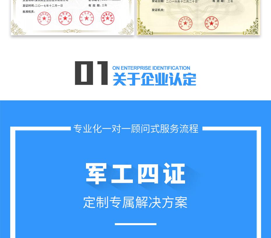 邦企信息军工四证_04
