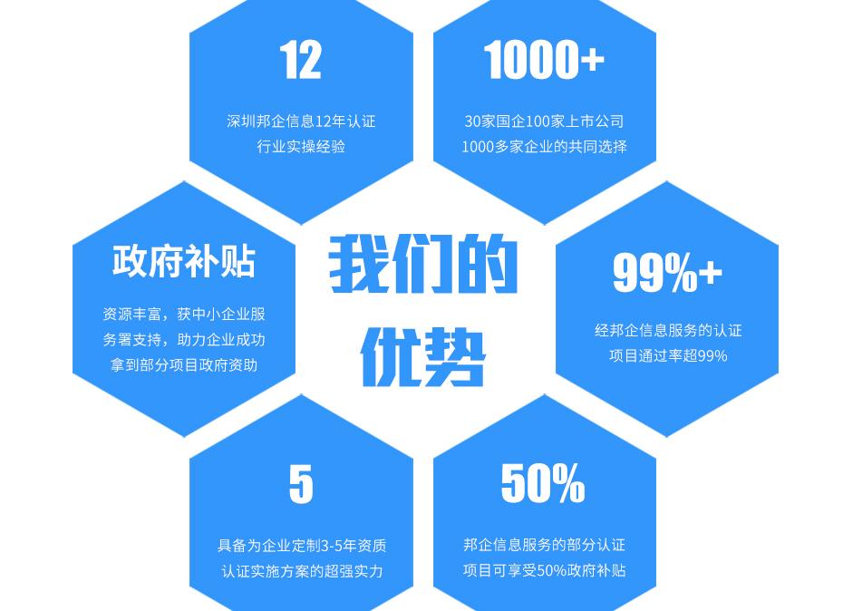 ISO27001亚搏网络娱乐网页版_13