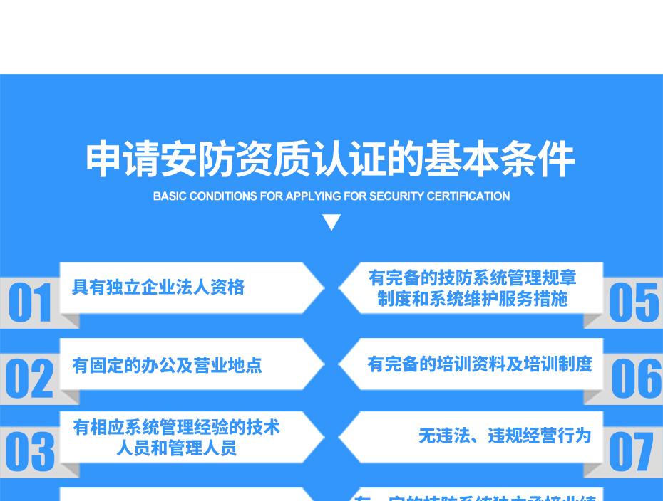 安防资质亚搏网络娱乐网页版_10