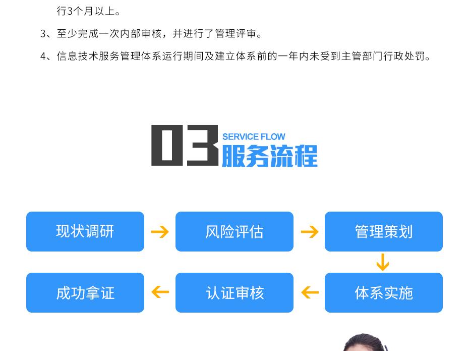 ISO20000亚搏网络娱乐网页版_11